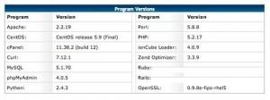 Program Versions cPanel