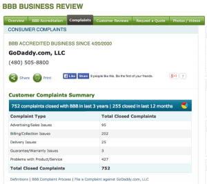 752 complaints on GoDaddy from BBB