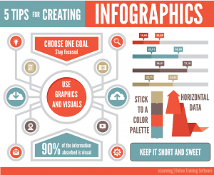5 tips on for creating Infographics