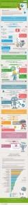 SearchMetrics.com SEO Infographic 2014
