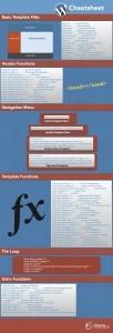 Wordpress Cheatsheet