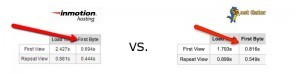 InMotion vs Hostgator TTFB