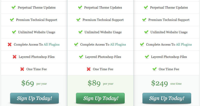 Elegant Themes Prices