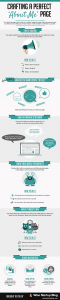 About Me Page - Infographic
